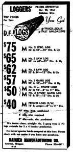 1966 Wood prices